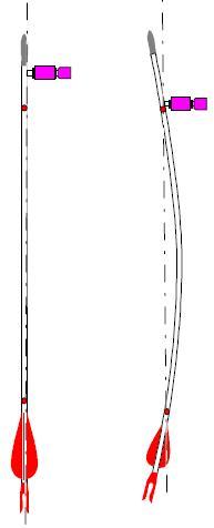 Nœud distorsion